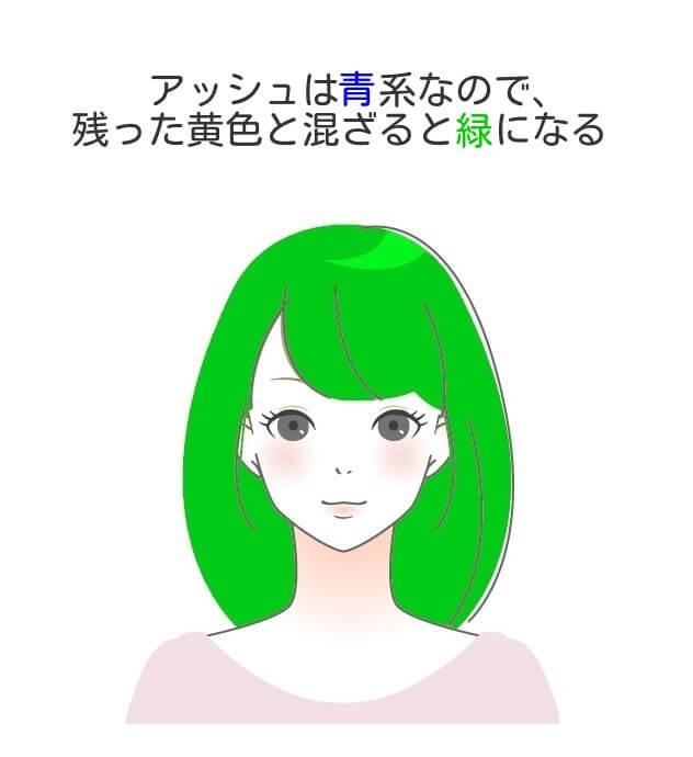 日本人の黒髪をブリーチした色と青色が混ざった緑の説明