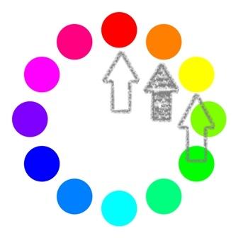 色相環の説明イラスト 赤と黄色を混ぜたら