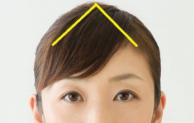 重めの前髪の取り方を示した写真