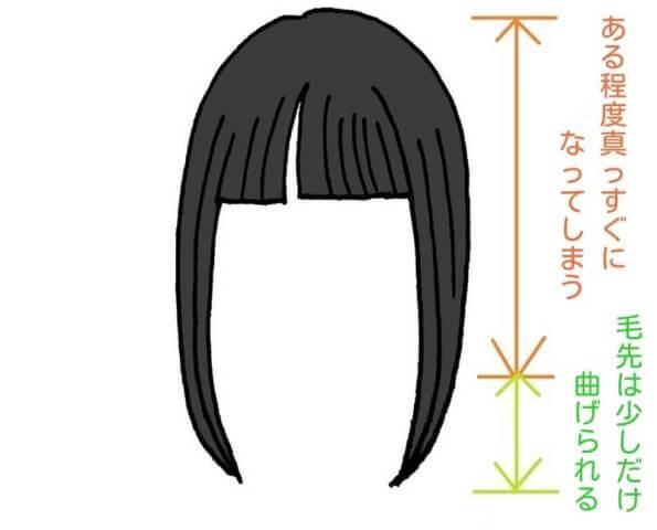 縮毛矯正する髪の毛 画像