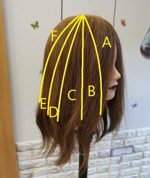 ウェーブヘアにする髪の毛分け方