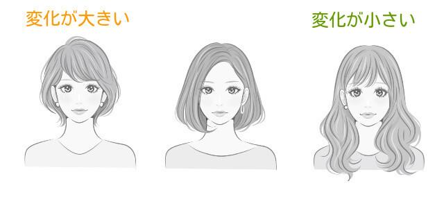 髪の長さによる変化の違い