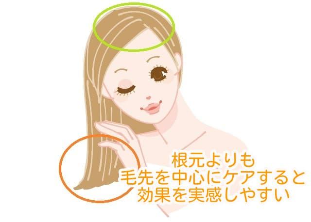 効率的なヘアケア方法