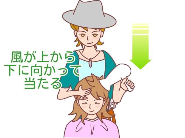 美容師の髪の乾かし方